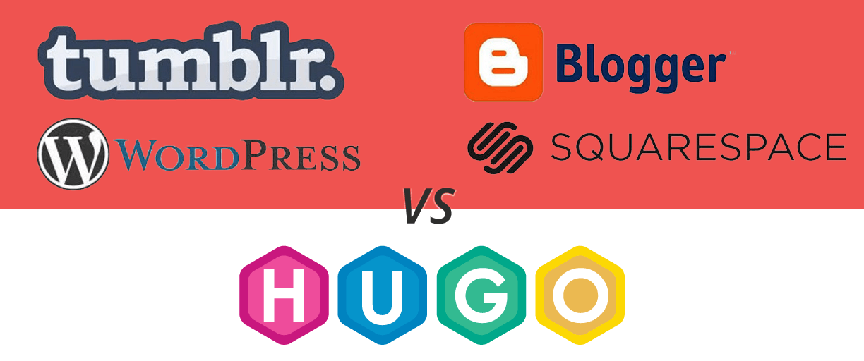 Hugo is a faster and simpler alternative to content management systems like wordpress, squarespace & blogger
